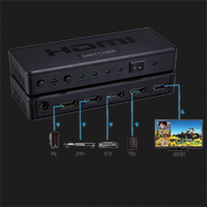 mini HDMI switch 4x1 PLASTIC MODEL:HDSW4-N